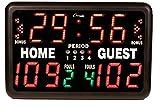 Indoor Scoreboards