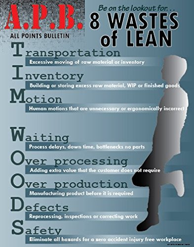 Tim Woods 8 Forms of Waste Lean Poster 22' X 28', Made in The USA