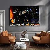 PLjVU Sistema Solare Via Lattea Galassia Spazio Seta Stampa Poster Universo Scienza Educazione Immagine a Parete-Senza telaio30x45cm