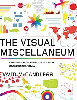 The Visual Miscellaneum: A Colorful Guide to the World's Most Consequential Trivia by [David McCandless]