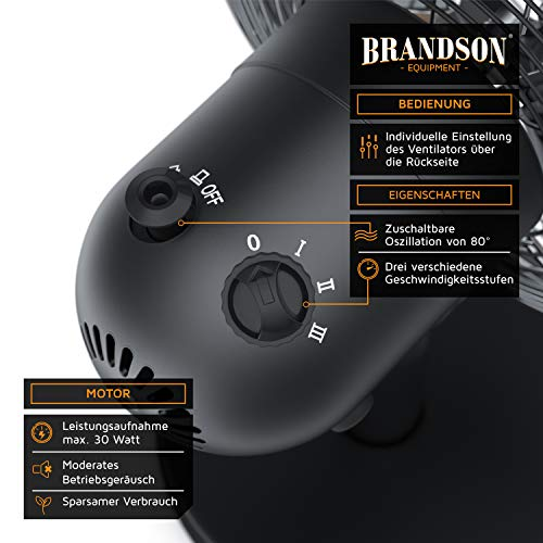 Brandson 722304962722
