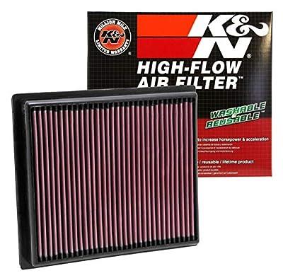 K&N Engine Air Filter: High Performance, Premium, Powersport Air Filter: 2011 POLARIS (RZR 4 900 EPS LE, RZR 900, Ranger, RZR XP, Walker Evans LE, HO Jagged X Edition, RZR XP 900 LE) PL-9011