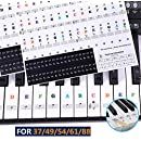 Piano teclado música Nota pegatinas etiquetas transparent Do-Re-Mi ...