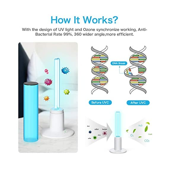 UV Germicidal Lamp 36W Disinfection Quartz Lamp with Ozone Sterilization, Remote Control Timer 15 min/ 30 min / 1 Hour… 3 【UVC with Ozone】: Ozone has a very powerful function, even if there is an object blocking, the gas will also spread throughout the room, without being affected by obstructions. but ozone itself has an unbearable smell after use needs to keep the room ventilated for 40 minutes or wait a more long time (3-12 hours) to let it self-decomposition into oxygen. Until there is no smell of ozone, then can enter the room. 【Timer Switch with Remote Control】:You can use the remote control to set the working hours, turn on the power, it has 15 seconds delay, safer for your leave. 15/30/60 minutes timer modes suit for different needs. Wide range powerful remote control, which received the signal from the behind wall, no longer need to wait, when the timer ends automatically turn off. 【High Efficiency】: With the design of UV light and Ozone synchronize working, stronger sterilization effect. Powerful 36 Watt UVC quartz lamp, effectively covers up to 40 Square meters. 360°wider beam angle, Light quality, you can use it anywhere you want. Combined with timing devices, you clean the air when you are working outside.