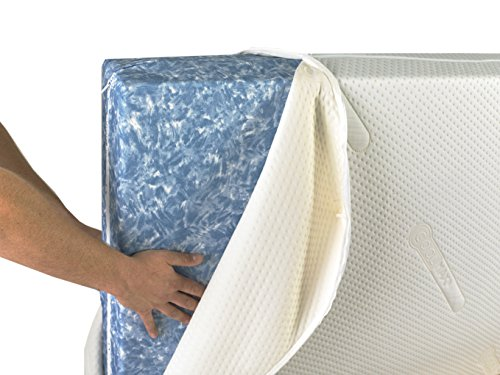 Direct Manufacturing Coolmax Housse de matelas en mousse à mémoire de forme avec fermeture Éclair Taille Super King Size Ikea 180 x 200 cm Housse uniquement
