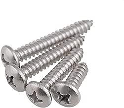 Gris Fischer 553664 Profibox SXRL 10 x 80 FUS-M/últiples Anclajes Profundos para Fijar fachadas subestructuras UVM 100 Unidades En Materiales de construcci/ón y Perforados