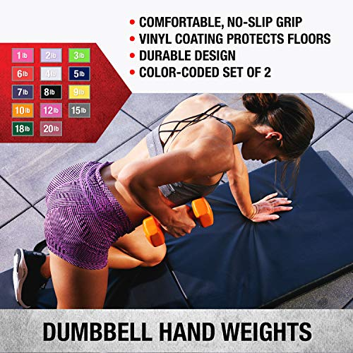 Product Image 2: SPRI Dumbbells Deluxe Vinyl Coated Hand Weights All-Purpose Color Coded Dumbbell for Strength Training (Set of 2) (Dark Blue, 5-Pound)