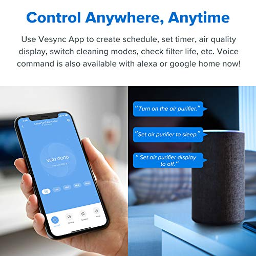 LEVOIT Smart Wifi Air Purifier for Home, Extra-Large Room with H13 True HEPA Filter, Air Cleaner for Allergies and Pets, Odor Eliminators for Smokers, Mold, Dust, Pollen, Works with Alexa, LV-PUR131S
