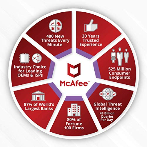 McAfee Total Protection (Windows / Mac / Android / iOS) 2 Device + 1 device Free, 1 Year (Single Key) (Email Delivery - No CD) 6
