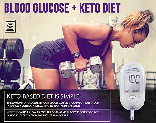 Bruno MD6 Blood Ketone & Glucose Monitoring System | Track Your Ketones & Ketogenic Diet Progress | Ketosis Test Kit with Lancing Device, 10 Keto Strips + 50 Lancets 9