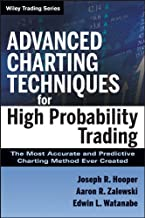 Best high probability trading techniques Reviews
