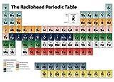Radiohead Poster Radiohead Periodensystem, Professionell