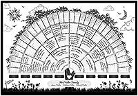 家族の家族の歴史のあるリビングルームの壁の装飾の6世代6世代を表示するための6世代系譜のポスターブランクの充填可能な祖先図 (24x16inch)