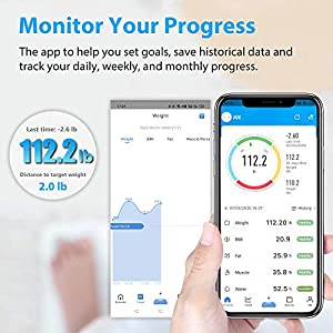 Digital Weight Scale for Body Fat Bathroom Bluetooth Smart Scales, Wireless BMI Electronic Wighing Machine for People with USB Rechargeable, Composition Analyzer with Smartphone App(White)