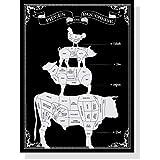 Guía de cortes de carnicería 50 x 70 cm – Piezas de carne – póster vintage – póster vintage