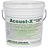 Acry-Tech Acoust-X 1 Gallon Absorption Coating Paintable Damping Material