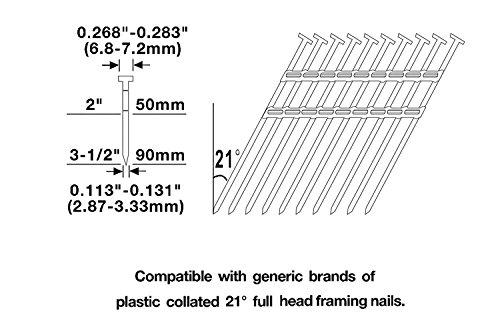 NuMax SFR2190 Pneumatic 21 Degree 3-1/2