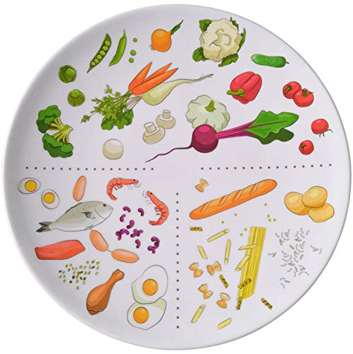 Healthy Eating Portion Control Plate for Protein and Carbohydrates Management and Slimming