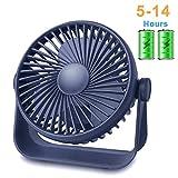 Best Battery Operated Desk Fans - TriPole Desk Fan Small Table Fan Rechargeable Battery Review