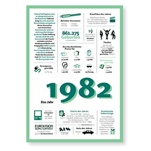 Tolle Geschenkidee: Jahreschronik 1982