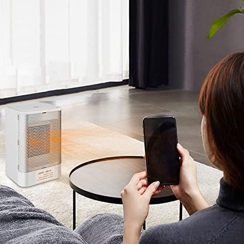 calefactores de bajo consumo para baños fabricante