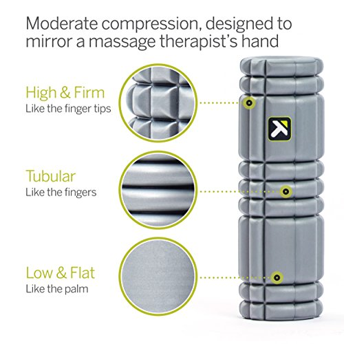 Product Image 3: TriggerPoint CORE Multi-Density Solid Foam Roller with Free Online Instructional Videos