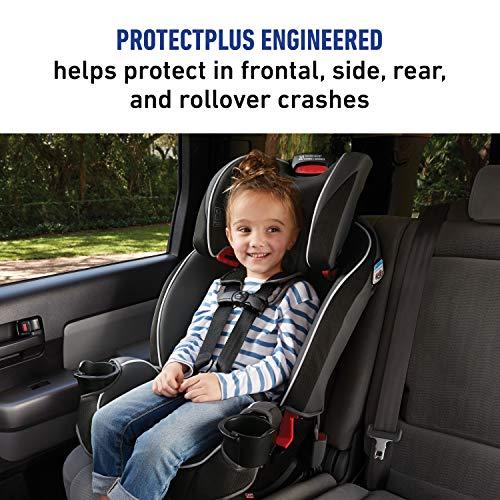 Graco SlimFit 3 in 1 Car Seat -Slim