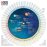 Jahreskalender 2020 (Kalender / Kreiskalender von Marmota Maps)
