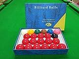 Billiard Balls Review and Comparison