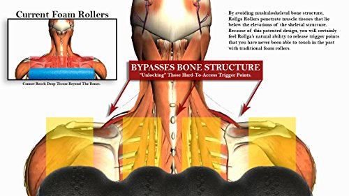 Product Image 5: Rollga Foam Roller: Deep Tissue Massage and Trigger Point Release Muscle Roller, Hard Foam Version, Black Color