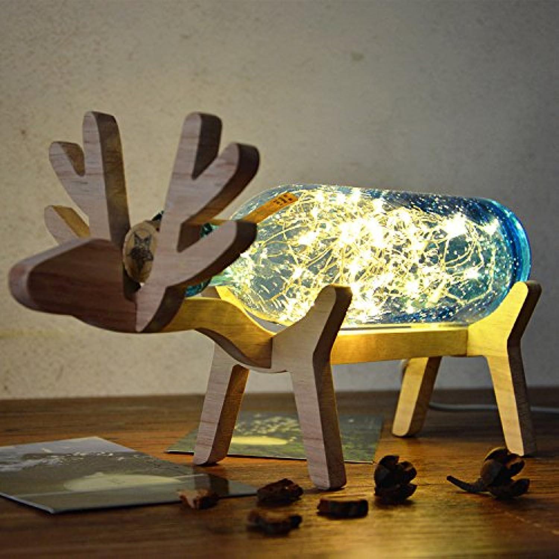 SGoldk aus hellem Holz manuell Glas mini led Leuchte,01 B06Y5RKCMZ B06Y5RKCMZ B06Y5RKCMZ | Kaufen Sie beruhigt und glücklich spielen  11dd17