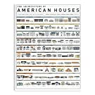 Home Estate Houses Architect of House Real Architecture American The Best and Style Home Decor Wall Art Print Poster Customize