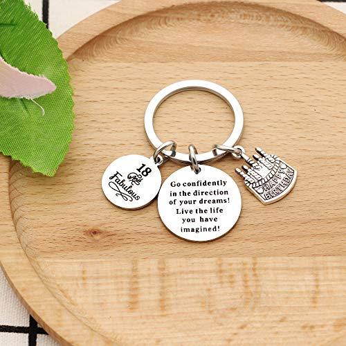 KENYG 13th 16th 18th 21st 30th 35th 40th 45th 50th 55th 60th 70th Wedding Anniversary Business Birthday Memento Inspirational Key Ring Key Chain Key Tag Car Key Accessories (18-Years-Old)