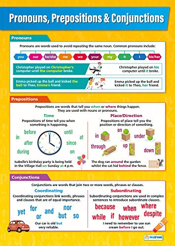 Pronouns, Prepositions & Conjunctions   English Posters for Common Core State Standards (CCSS)   Gloss Paper 33� x 23.5�   Language Arts Classroom Posters   Education Charts by Daydream Education