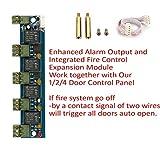 Top 10 Fire Alarm Control Panels