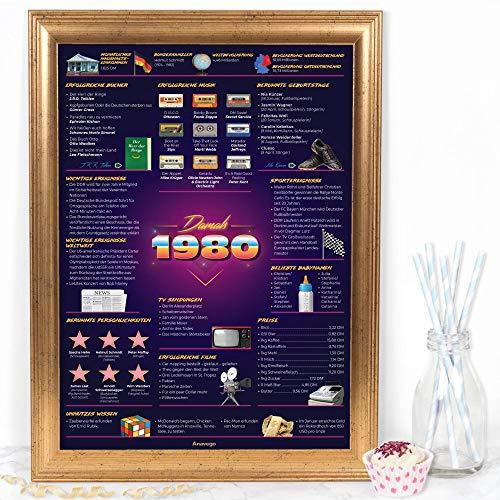 Das Original Damals 1980 Poster Deutschland (40x59.4cm Ungerahmt) Elegante Posterröhre 40. Geburtstag Geschenk 40-Jähriges Jubiläum Deko für Mann Frau Mama Papa Pärchen Männer (Damals 1980 – 40 Jahre)