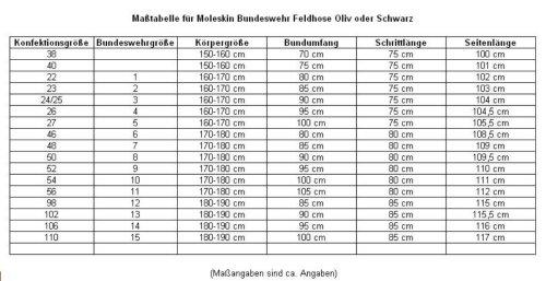 Robuste armée allemande moleskin bW pantalon (52) noir taille 9