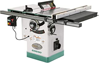 jet table saw riving knife