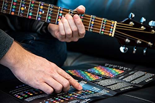 Gitarren Noten-Aufkleber inklusive Diagramm mit Dur- & Molltonleitern sowie Dreiklänge