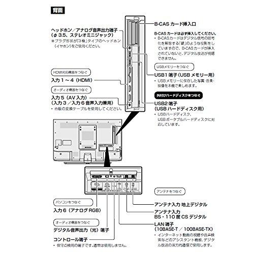 『シャープ 60V型 液晶 テレビ AQUOS 4T-C60AM1 4K HDR対応 低反射「N-Blackパネル」搭載 2018年モデル』の9枚目の画像