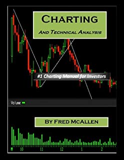 Charting and Technical Analysis