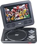 NAXA Electronics DVD Players & Recorders