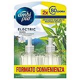 Ambi Pur Ricarica Liquida Profumatore per Ambienti Elettrico Profumi d'Oriente, Maxi Formato 2 x 21.5 ml, 160 Giorni di Autonomia