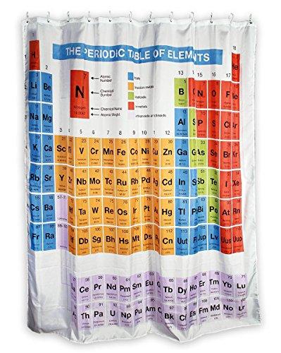 Close Up Duschvorhang Periodensystem der Elemente