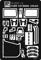 ピットロード 1/35 日本陸軍 くろがね4起用エッチングパーツ PE3506