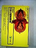 日本仏教思想史 (1971年) (角川選書)