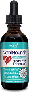 Natal Nourish Milk Supply Lactation and Breastfeeding Support - Advanced All-Natural Liquid for 2X Absorption - Fenugreek,...