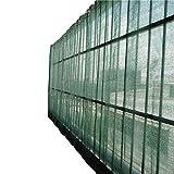 Net Ombrage Ombre Tissu Sunblock Intérieur Balcon Déplacé Rideau Crème Solaire Anti-UV Netting Respirante Pergola Couverture For Le Jardin Des Fleurs Cour Plante (Color : 2x3m, Size : Dark Green)
