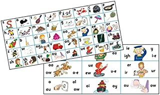 Jolly Phonics Letter Sound Strips in Print Letters[CHART-JOLLY PHONICS LETTER SOU][Loose Leaf]