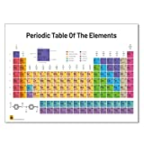 UNCLEWU Periodic Table of Elements 2021 Science Poster -Double Side Learning for Homeschool 18 x 24 inch Laminated